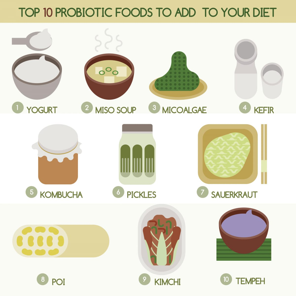 Top 10 Probiotic Foods